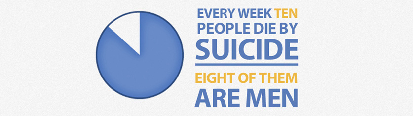 analysis of the epidemic of male suicide Typically, most suicides are men 71% of suicide victims in 2007 were male in 2009, the number of suicides among men rose 641 to 23,472 (with those aged 40-69 accounting for 408% of the total) suicide was the leading cause of death among men aged 20-44.