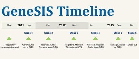 genesis-timeline-homepage