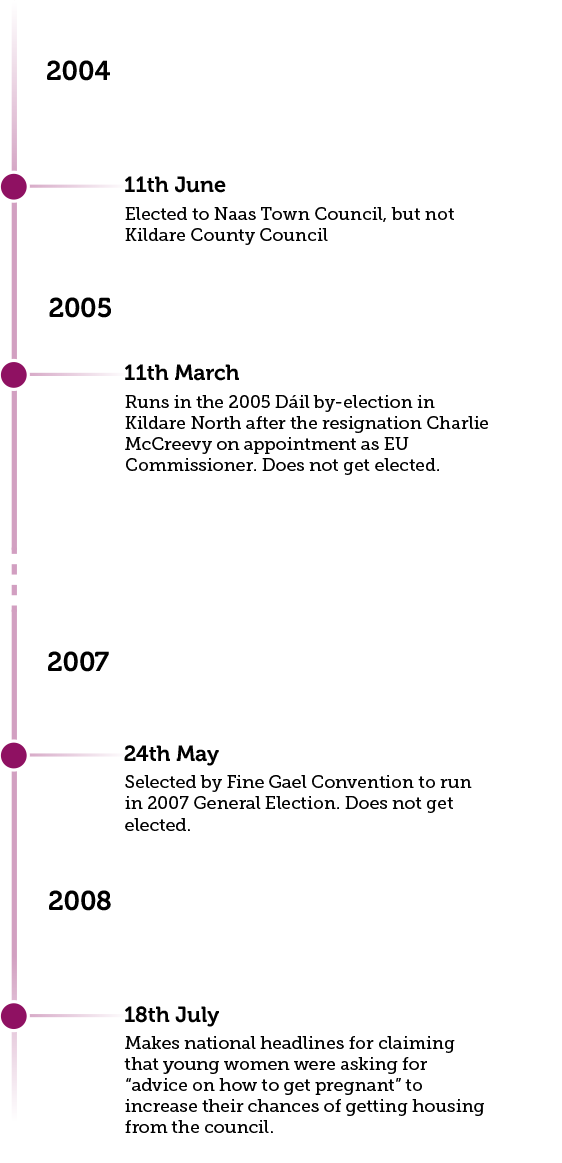 timeline of Darren Scully events